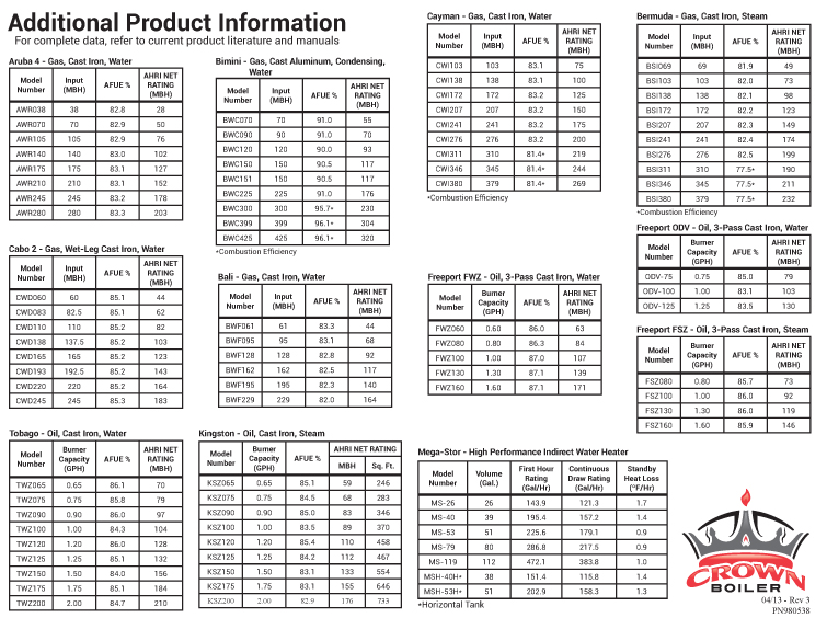 Product_Reference_Chart-2
